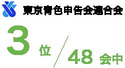 東京青色申告会連合会