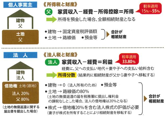 sozoku-zoyo2_2.jpg