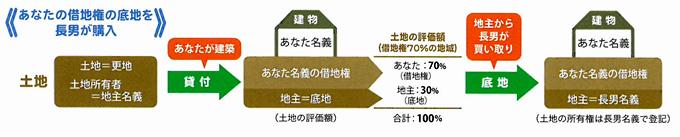sozoku-zoyo4.jpg